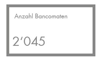 Anzahl Bancomaten